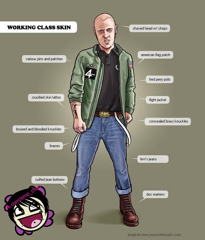 skinhead clothing Buy shirts from lonsdale, hooligan, spirit of 69 at runnin riot mailorder | page 1 of 1.